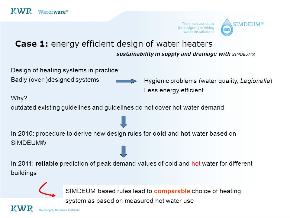 Case 1: energy efficient design of water heaters sustainability in supply and drainage with SIMDEUM® Design of heating systems in practice: Badly (ove