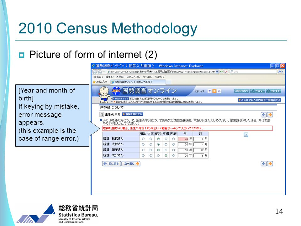 2010 Census Methodology Picture of form of internet (2) 14 [Year and month of birth] If keying by mistake, error message appears.