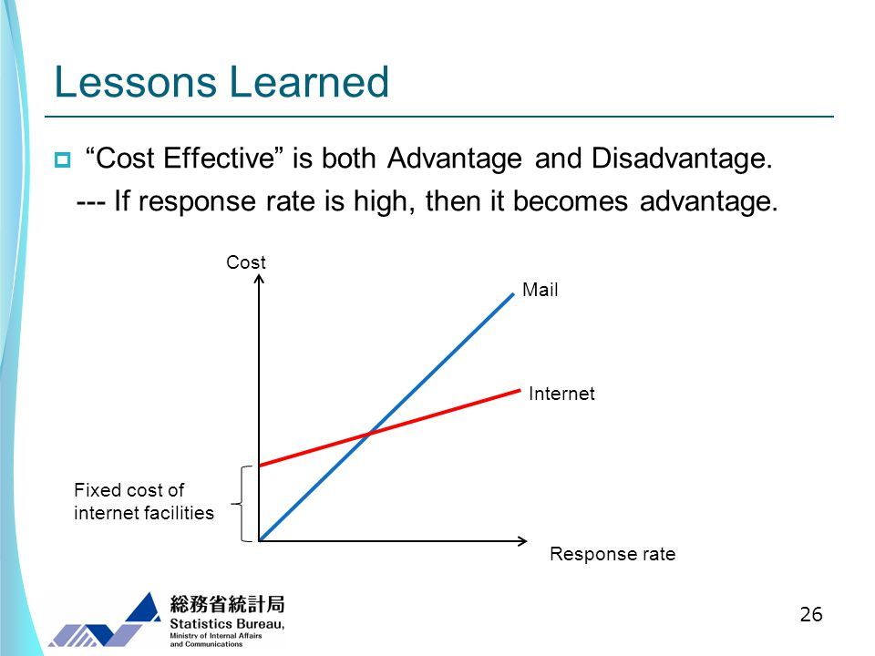 Lessons Learned Cost Effective is both Advantage and Disadvantage.
