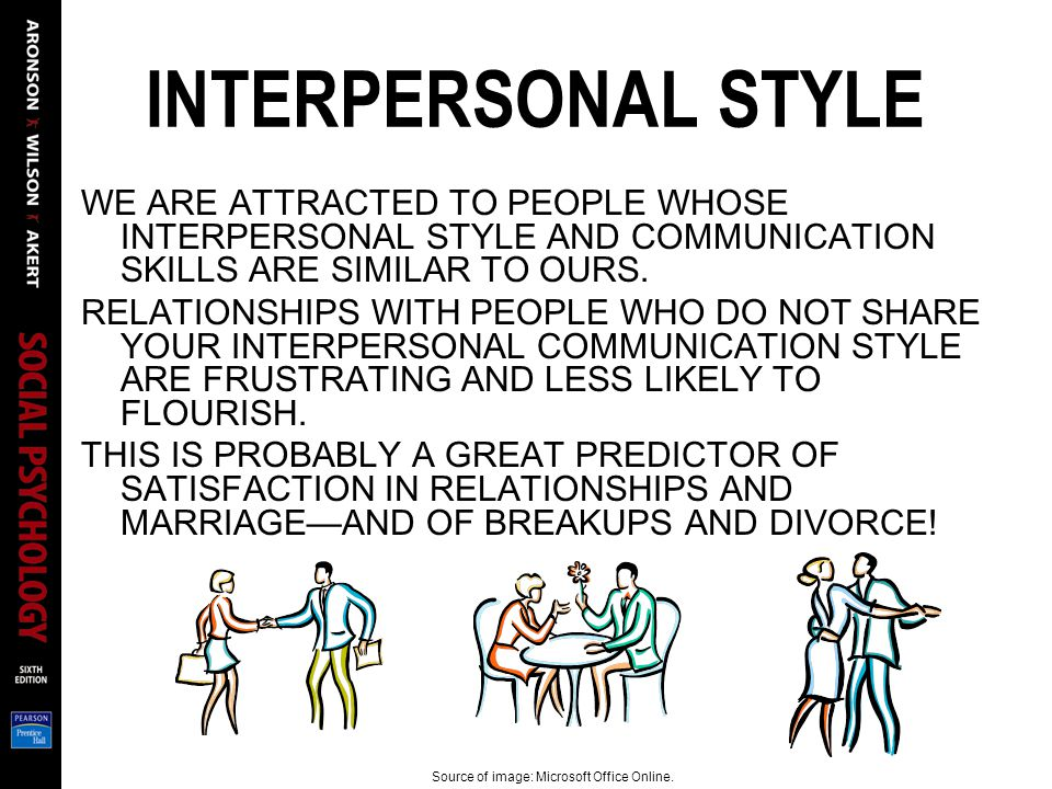 INTERPERSONAL STYLE WE ARE ATTRACTED TO PEOPLE WHOSE INTERPERSONAL STYLE AND COMMUNICATION SKILLS ARE SIMILAR TO OURS. RELATIONSHIPS WITH PEOPLE WHO D