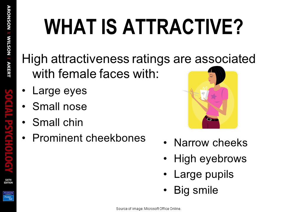 WHAT IS ATTRACTIVE? High attractiveness ratings are associated with female faces with: Large eyes Small nose Small chin Prominent cheekbones Narrow ch