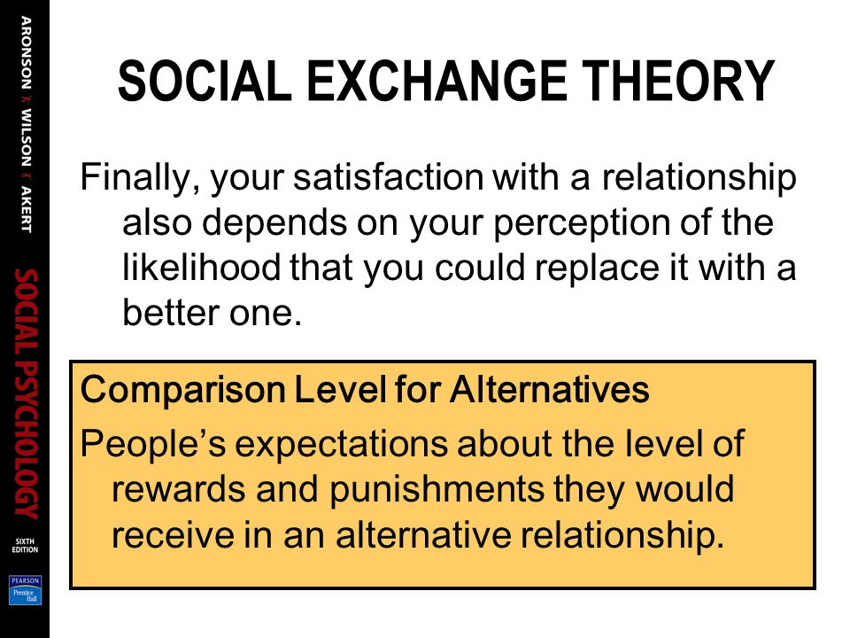 SOCIAL EXCHANGE THEORY Finally, your satisfaction with a relationship also depends on your perception of the likelihood that you could replace it with