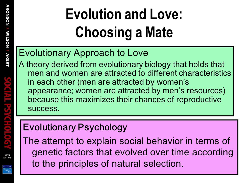 Evolution and Love: Choosing a Mate Evolutionary Approach to Love A theory derived from evolutionary biology that holds that men and women are attracted to different characteristics in each other (men are attracted by womens appearance; women are attracted by mens resources) because this maximizes their chances of reproductive success.