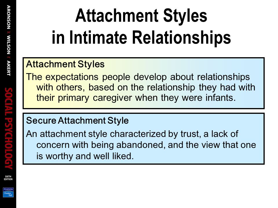 Attachment Styles in Intimate Relationships Attachment Styles The expectations people develop about relationships with others, based on the relationship they had with their primary caregiver when they were infants.