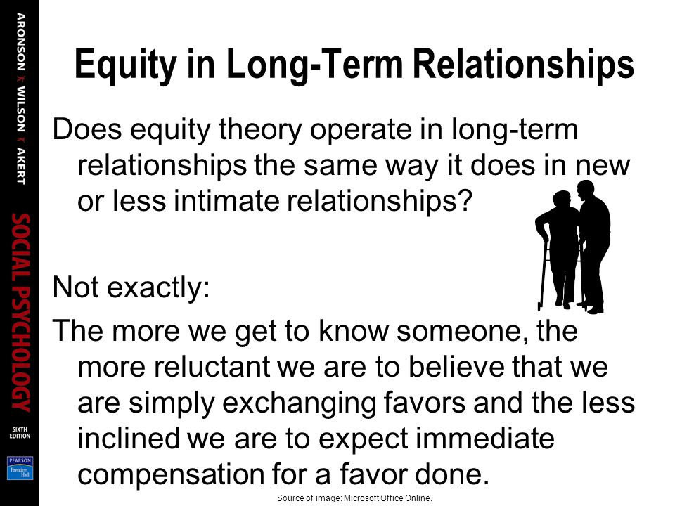 Equity in Long-Term Relationships Does equity theory operate in long-term relationships the same way it does in new or less intimate relationships.