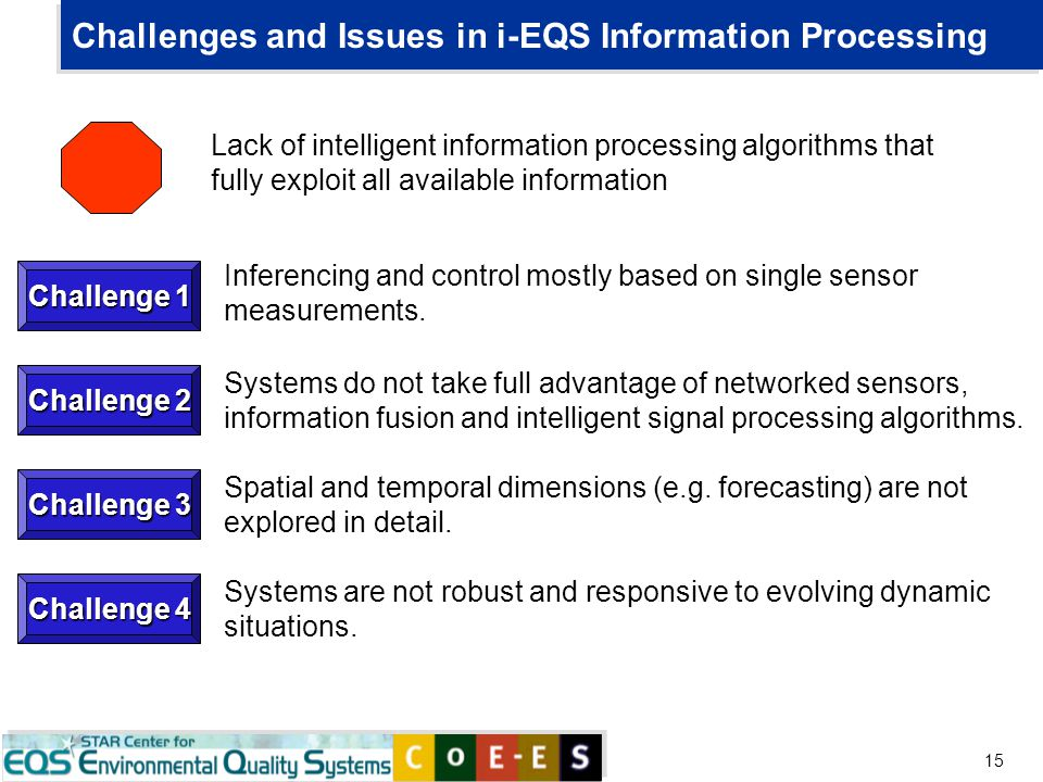 15 Challenges and Issues in i-EQS Information Processing Inferencing and control mostly based on single sensor measurements. Systems do not take full