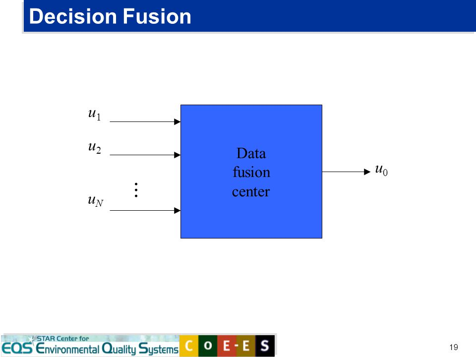 19 Decision Fusion Data fusion center u1u1 u2u2 uNuN... u0u0