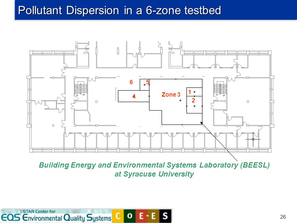 26 Pollutant Dispersion in a 6-zone testbed Building Energy and Environmental Systems Laboratory (BEESL) at Syracuse University Zone 3 2 6 1 4 5