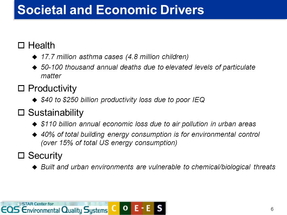 6 Societal and Economic Drivers o Health u 17.7 million asthma cases (4.8 million children) u 50-100 thousand annual deaths due to elevated levels of