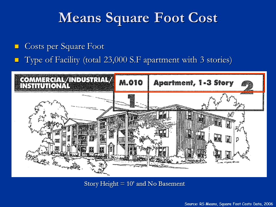 Means Square Foot Cost Costs per Square Foot Costs per Square Foot Type of Facility (total 23,000 S.F apartment with 3 stories) Type of Facility (tota