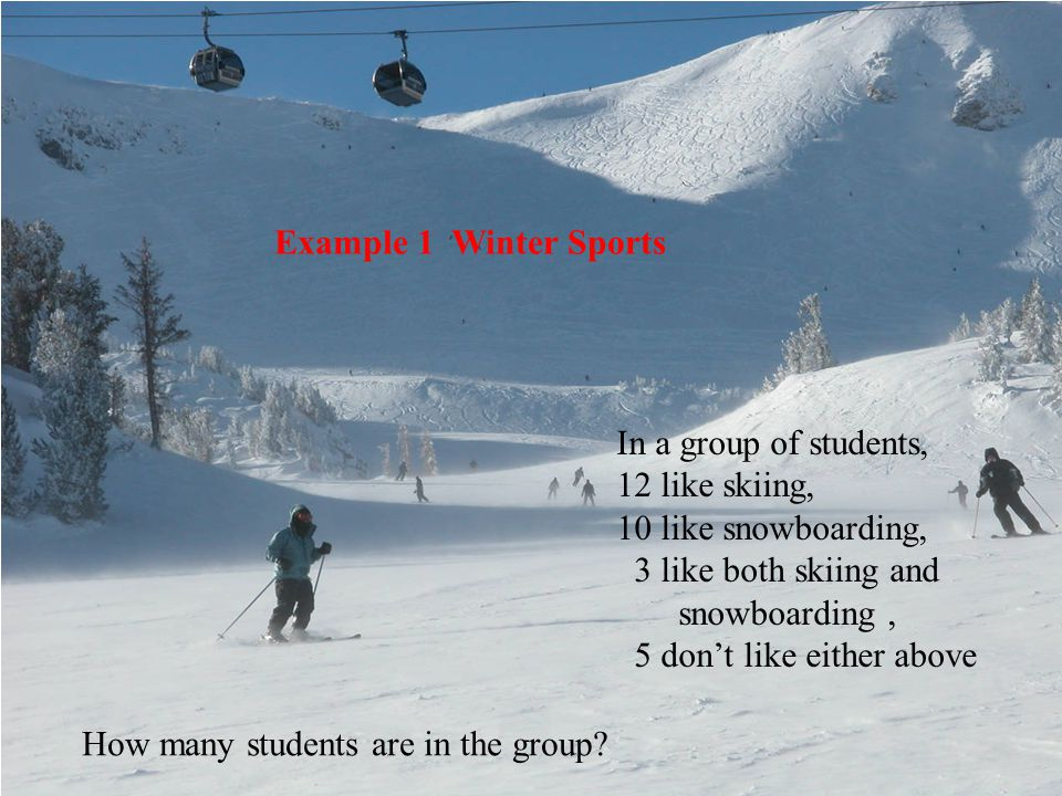 Example 1 Winter Sports In a group of students, 12 like skiing, 10 like snowboarding, 3 like both skiing and snowboarding, 5 dont like either above Ho