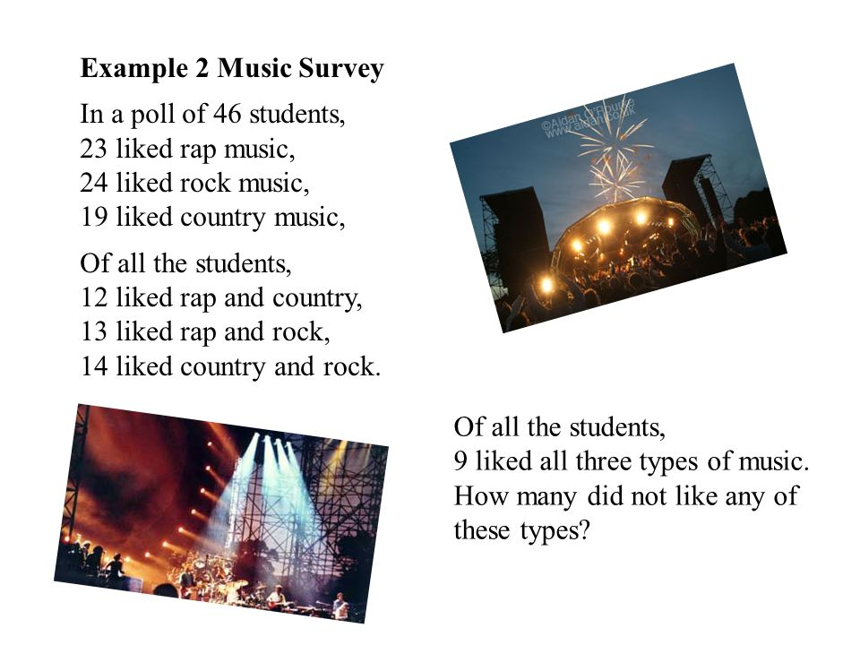 Example 2 Music Survey In a poll of 46 students, 23 liked rap music, 24 liked rock music, 19 liked country music, Of all the students, 12 liked rap and country, 13 liked rap and rock, 14 liked country and rock.
