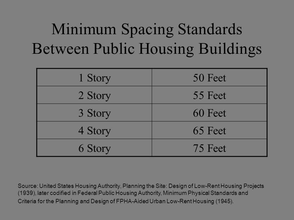Minimum Spacing Standards Between Public Housing Buildings 1 Story50 Feet 2 Story55 Feet 3 Story60 Feet 4 Story65 Feet 6 Story75 Feet Source: United States Housing Authority, Planning the Site: Design of Low-Rent Housing Projects (1939), later codified in Federal Public Housing Authority, Minimum Physical Standards and Criteria for the Planning and Design of FPHA-Aided Urban Low-Rent Housing (1945).