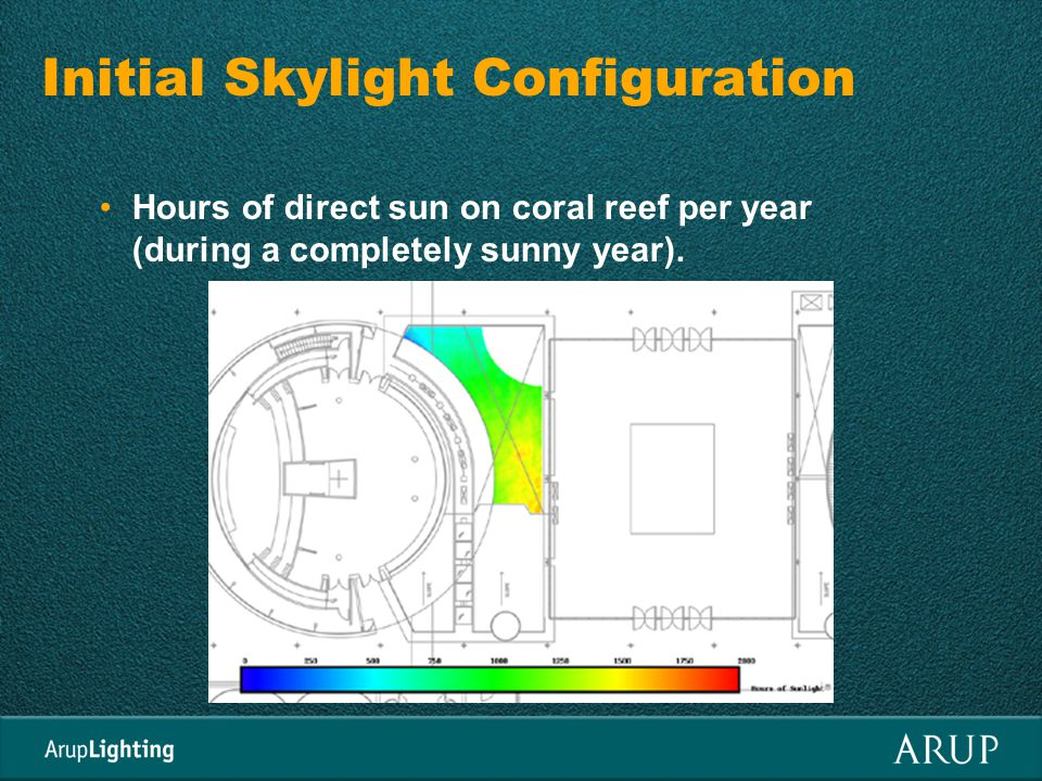 Initial Skylight Configuration Hours of direct sun on coral reef per year (during a completely sunny year).