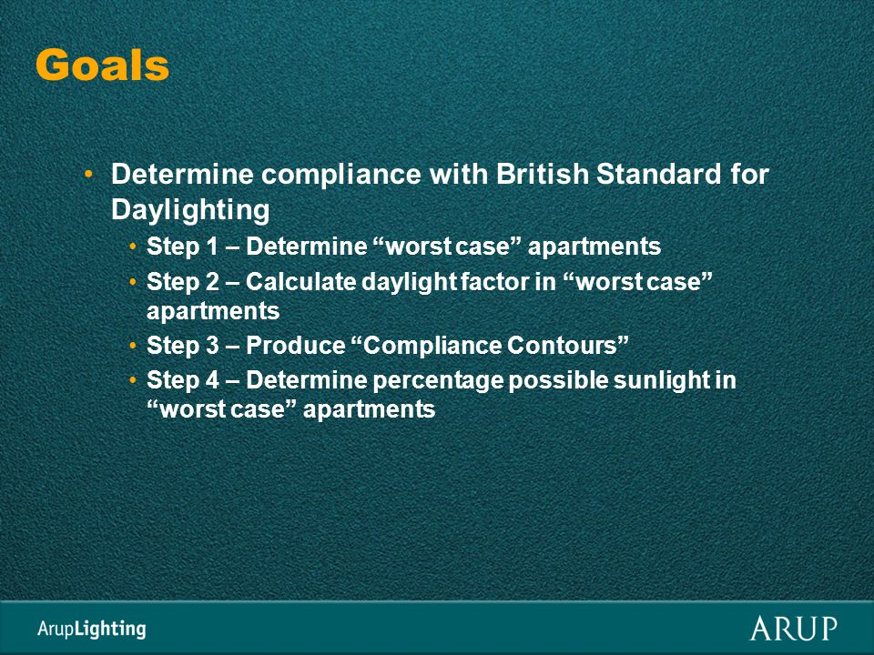 Goals Determine compliance with British Standard for Daylighting Step 1 – Determine worst case apartments Step 2 – Calculate daylight factor in worst case apartments Step 3 – Produce Compliance Contours Step 4 – Determine percentage possible sunlight in worst case apartments