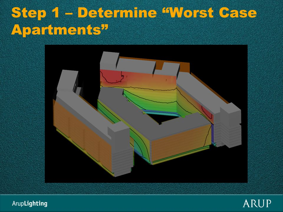 Step 1 – Determine Worst Case Apartments