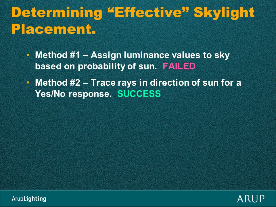 Determining Effective Skylight Placement.
