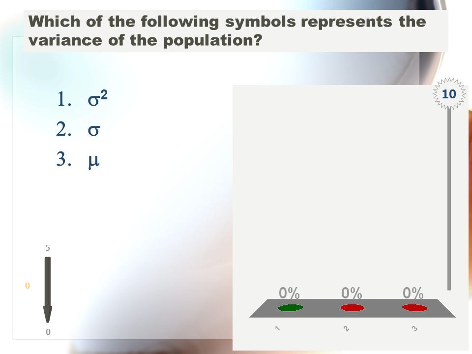 Which of the following symbols represents the variance of the population? 2 10 0 0 5