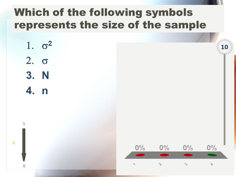 Which of the following symbols represents the size of the sample 2 3.N 4.n 10 0 0 5