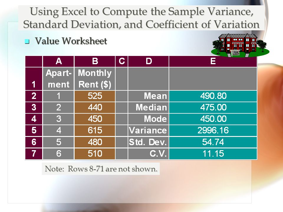 n Value Worksheet Using Excel to Compute the Sample Variance, Standard Deviation, and Coefficient of Variation Note: Rows 8-71 are not shown.