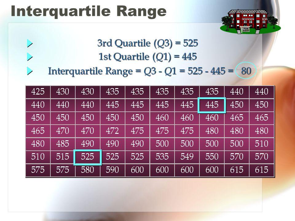 Interquartile Range 3rd Quartile ( Q 3) = 525 1st Quartile ( Q 1) = 445 Interquartile Range = Q 3 - Q 1 = 525 - 445 = 80