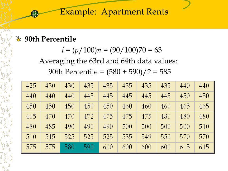 Example: Apartment Rents 90th Percentile i = ( p /100) n = (90/100)70 = 63 Averaging the 63rd and 64th data values: 90th Percentile = (580 + 590)/2 =