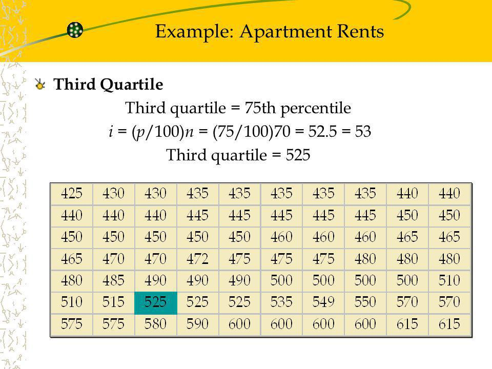 Example: Apartment Rents Third Quartile Third quartile = 75th percentile i = ( p /100) n = (75/100)70 = 52.5 = 53 Third quartile = 525