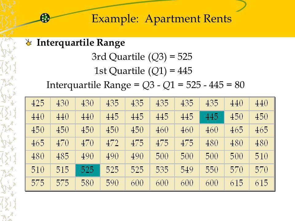 Example: Apartment Rents Interquartile Range 3rd Quartile ( Q 3) = 525 1st Quartile ( Q 1) = 445 Interquartile Range = Q 3 - Q 1 = 525 - 445 = 80