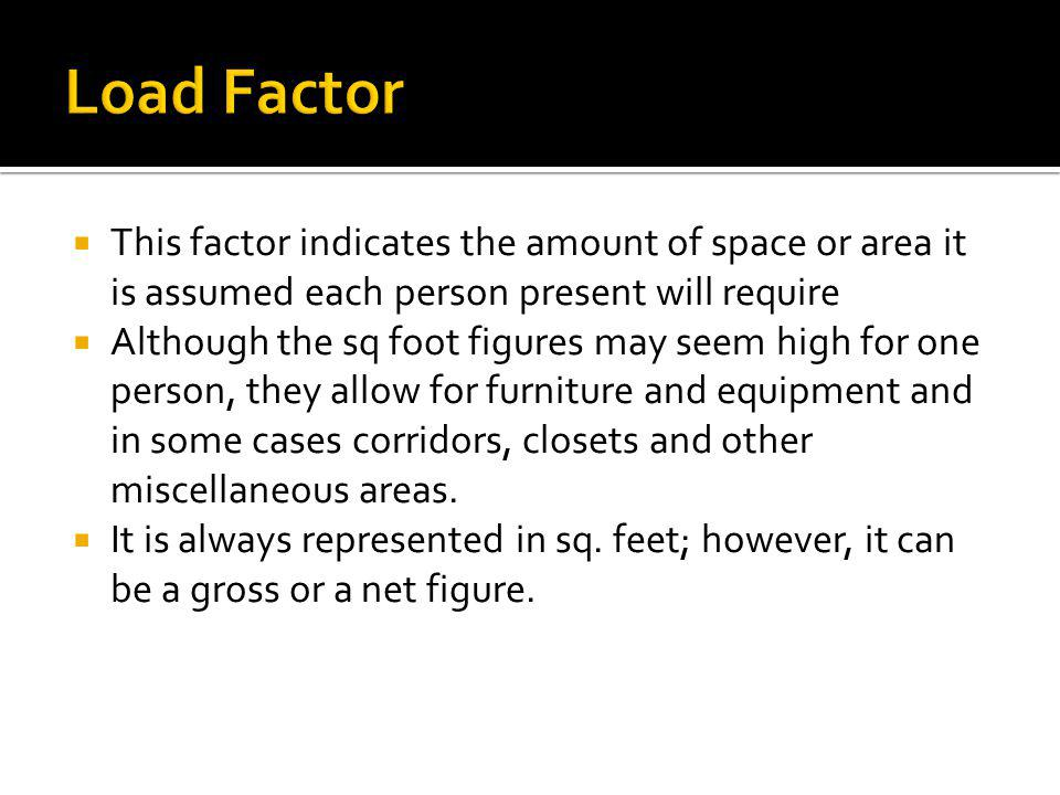 This factor indicates the amount of space or area it is assumed each person present will require Although the sq foot figures may seem high for one pe