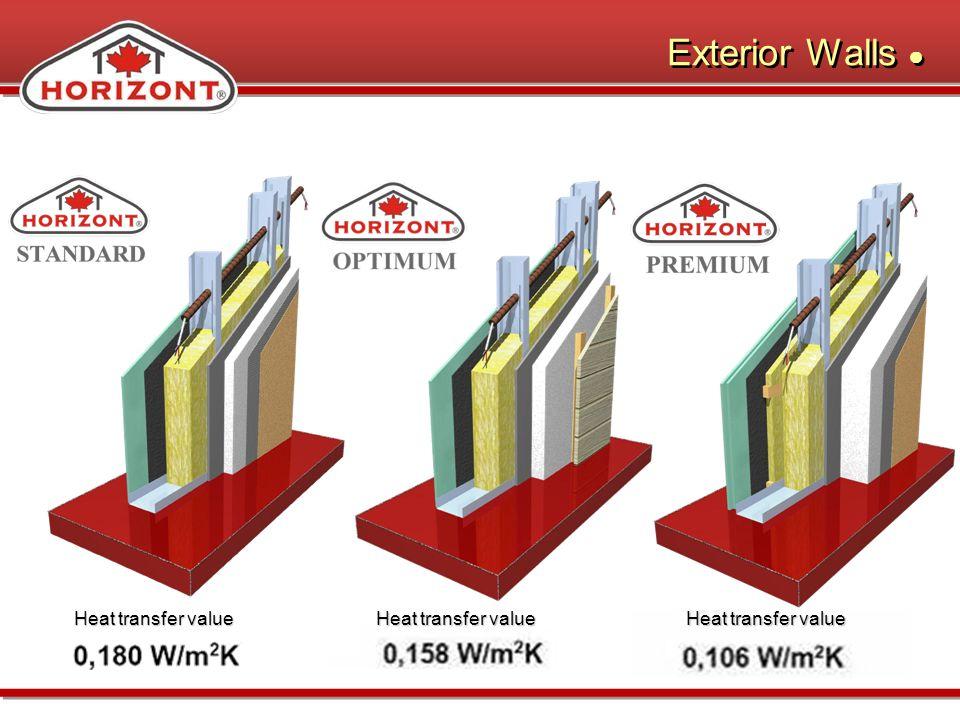 Exterior Walls Heat transfer value