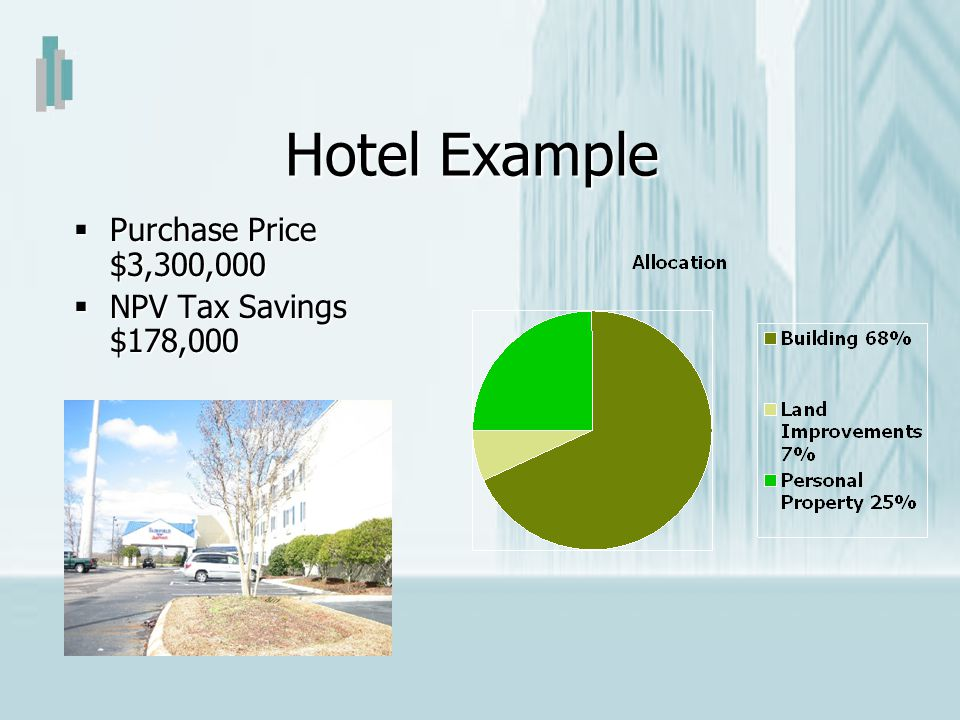 Hotel Example Purchase Price $3,300,000 Purchase Price $3,300,000 NPV Tax Savings $178,000 NPV Tax Savings $178,000