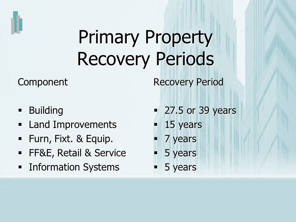 Primary Property Recovery Periods Component Building Building Land Improvements Land Improvements Furn, Fixt. & Equip. Furn, Fixt. & Equip. FF&E, Reta