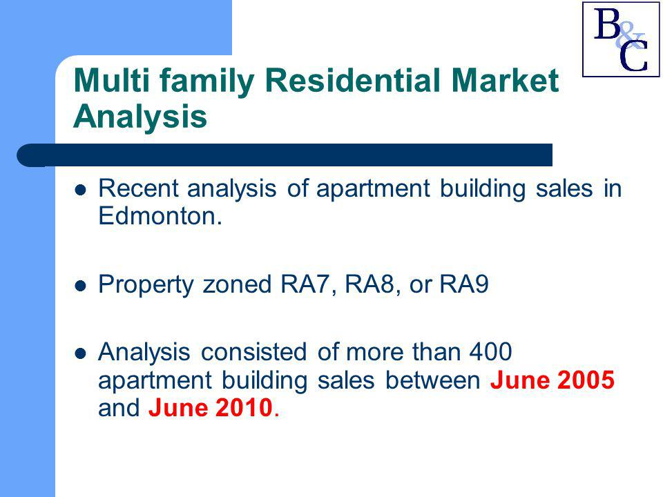 Multi family Residential Market Analysis Recent analysis of apartment building sales in Edmonton. Property zoned RA7, RA8, or RA9 Analysis consisted o
