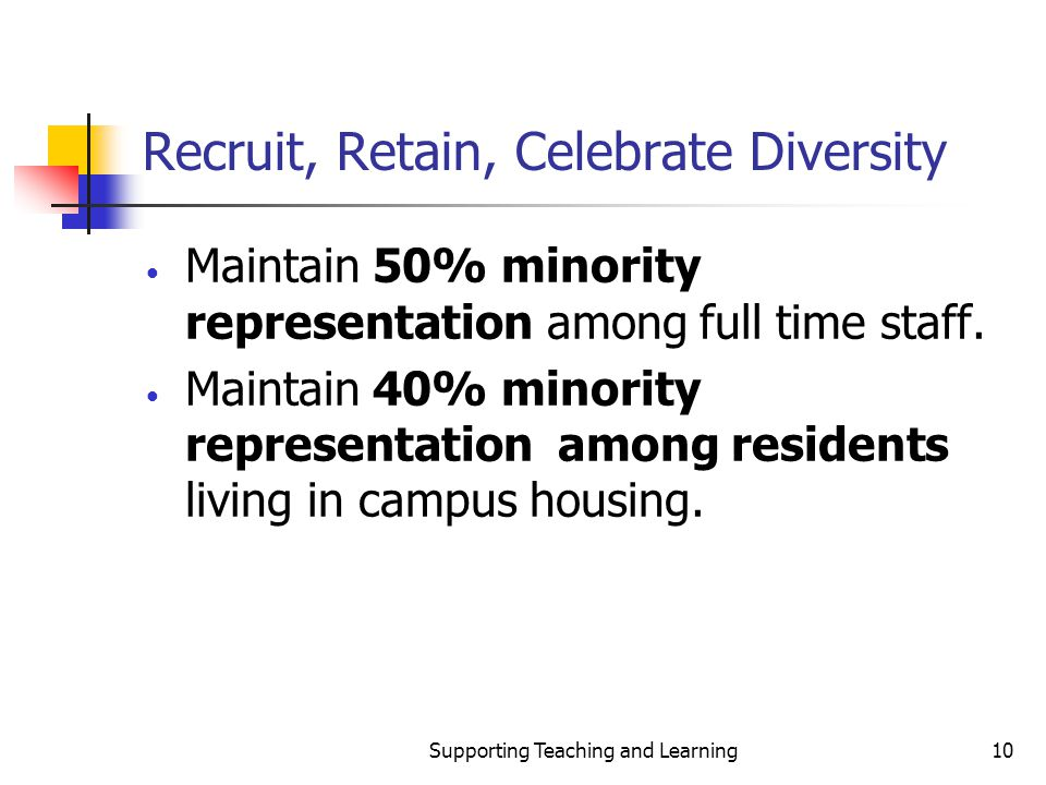 Supporting Teaching and Learning10 Recruit, Retain, Celebrate Diversity Maintain 50% minority representation among full time staff. Maintain 40% minor