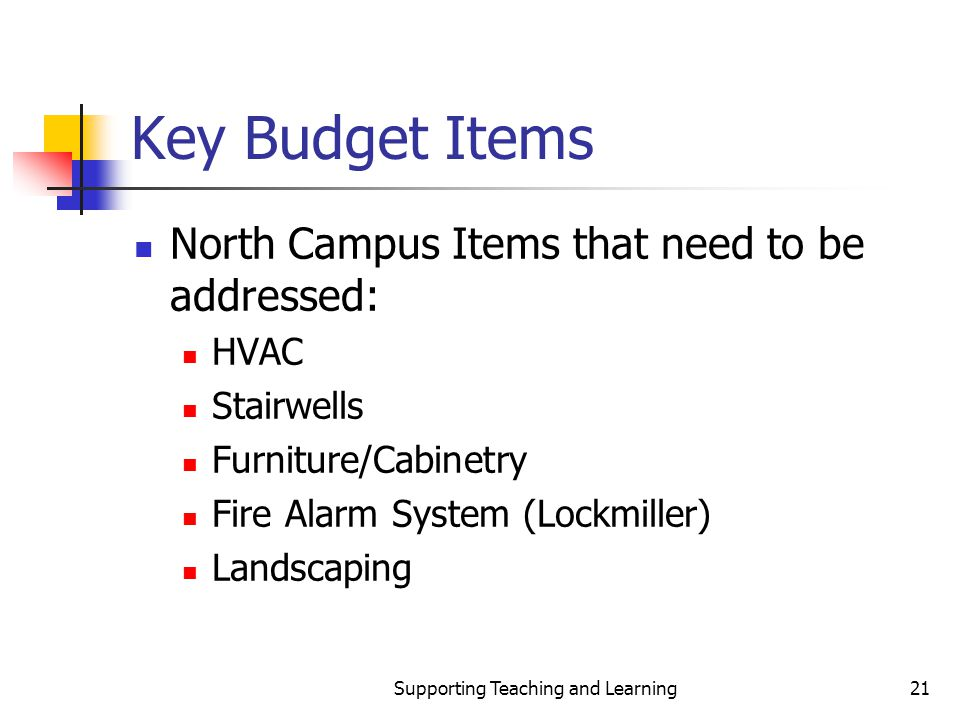 Supporting Teaching and Learning21 Key Budget Items North Campus Items that need to be addressed: HVAC Stairwells Furniture/Cabinetry Fire Alarm System (Lockmiller) Landscaping
