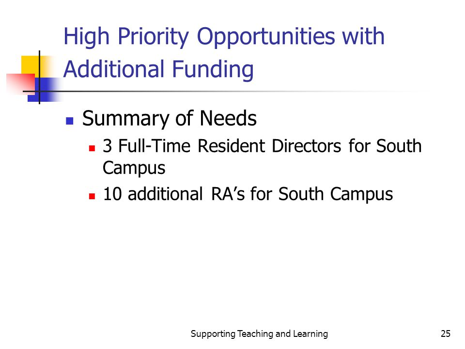 Supporting Teaching and Learning25 High Priority Opportunities with Additional Funding Summary of Needs 3 Full-Time Resident Directors for South Campu