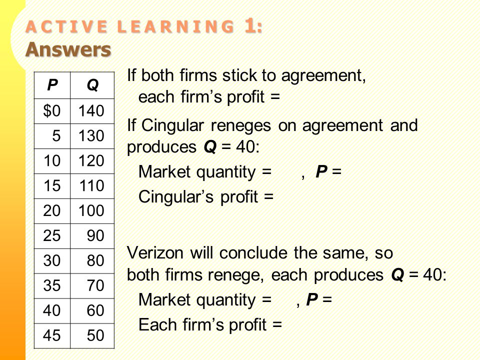 A C T I V E L E A R N I N G 1 : Answers If both firms stick to agreement, each firms profit = If Cingular reneges on agreement and produces Q = 40: Ma