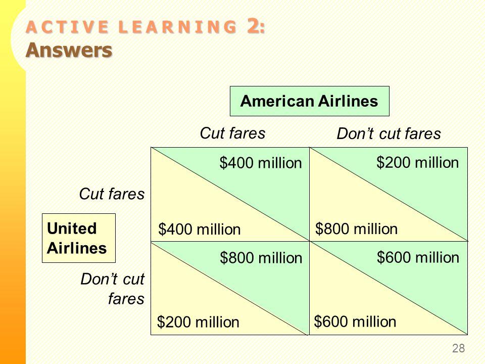 A C T I V E L E A R N I N G 2 : Answers 28 Cut fares Dont cut fares Cut fares Dont cut fares American Airlines United Airlines $600 million $200 milli