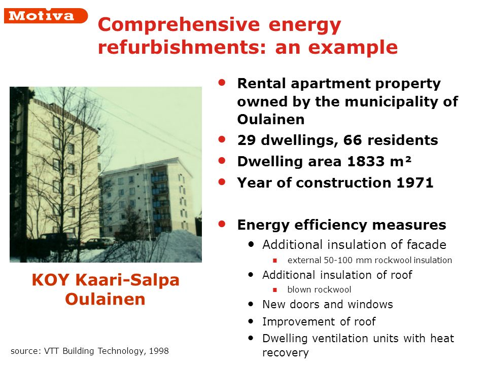 Comprehensive energy refurbishments: an example Rental apartment property owned by the municipality of Oulainen 29 dwellings, 66 residents Dwelling area 1833 m² Year of construction 1971 Energy efficiency measures Additional insulation of facade external 50-100 mm rockwool insulation Additional insulation of roof blown rockwool New doors and windows Improvement of roof Dwelling ventilation units with heat recovery KOY Kaari-Salpa Oulainen source: VTT Building Technology, 1998