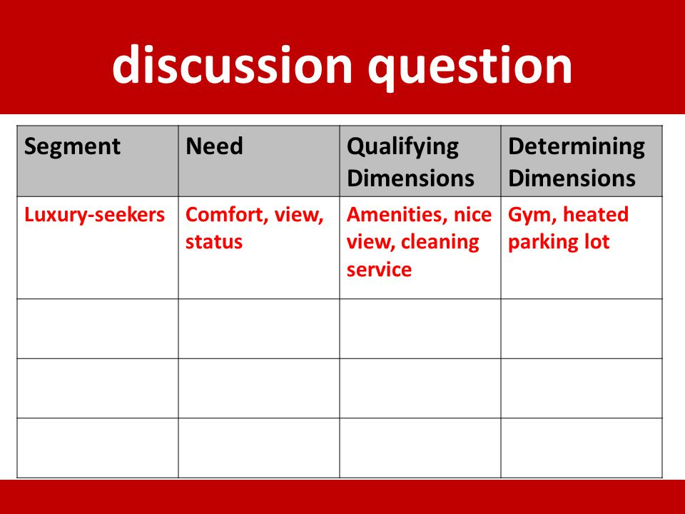 discussion question SegmentNeedQualifying Dimensions Determining Dimensions Luxury-seekersComfort, view, status Amenities, nice view, cleaning service