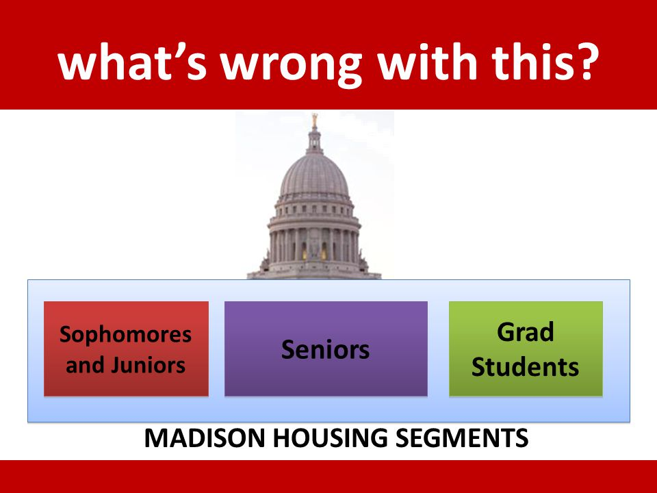 whats wrong with this? Grad Students Sophomores and Juniors Seniors MADISON HOUSING SEGMENTS