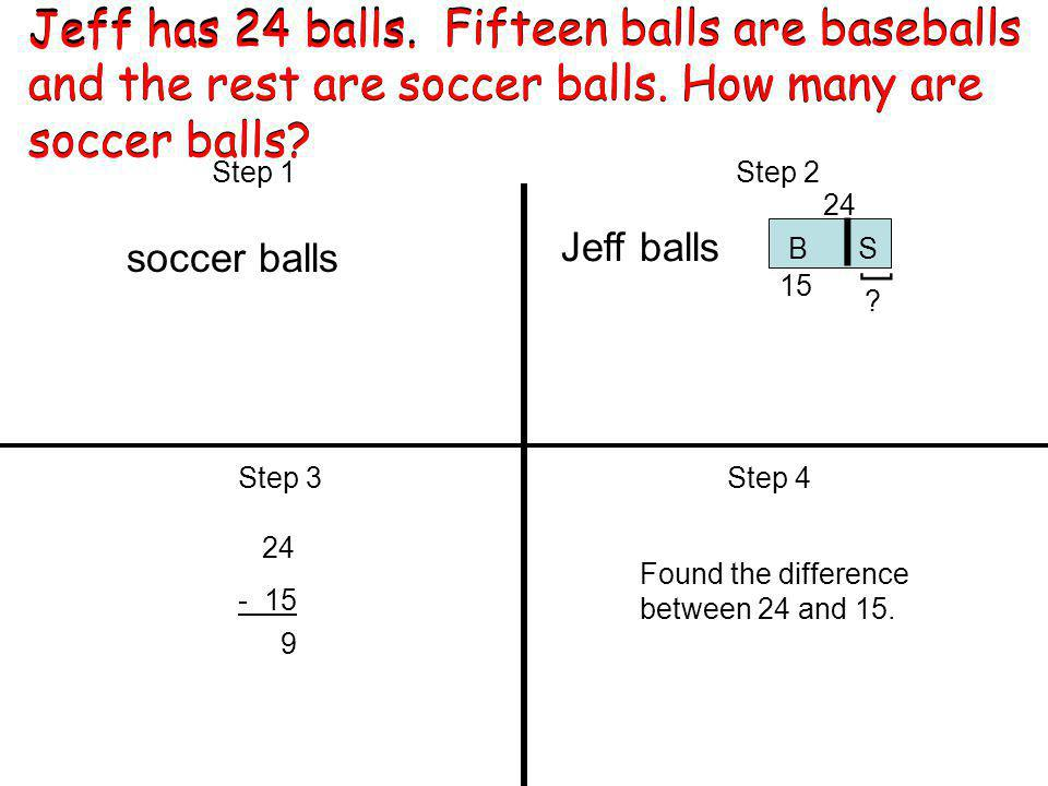 Jeff has 24 balls. Fifteen balls are baseballs and the rest are soccer balls.