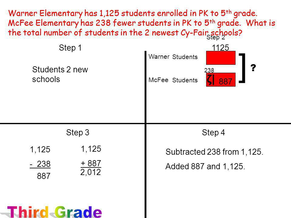 Warner Elementary has 1,125 students enrolled in PK to 5 th grade.