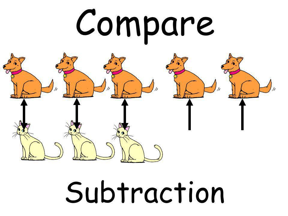 Subtraction Compare