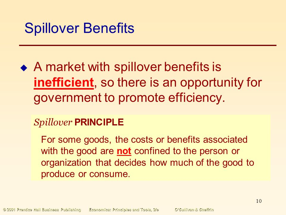 9 © 2001 Prentice Hall Business PublishingEconomics: Principles and Tools, 2/eOSullivan & Sheffrin Federal Expenditures, 1996 (1996)