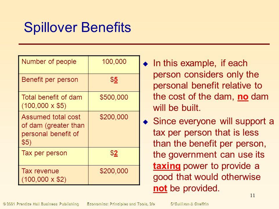 10 © 2001 Prentice Hall Business PublishingEconomics: Principles and Tools, 2/eOSullivan & Sheffrin Spillover Benefits A market with spillover benefit
