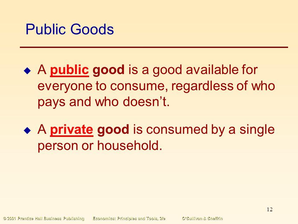 11 © 2001 Prentice Hall Business PublishingEconomics: Principles and Tools, 2/eOSullivan & Sheffrin Spillover Benefits Number of people100,000 Benefit