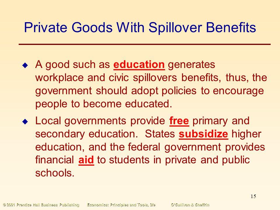 14 © 2001 Prentice Hall Business PublishingEconomics: Principles and Tools, 2/eOSullivan & Sheffrin Public Goods National defense Law enforcement Spac