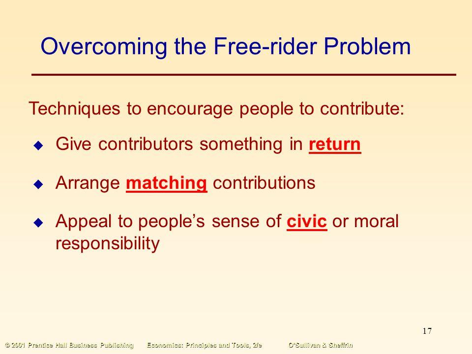 16 © 2001 Prentice Hall Business PublishingEconomics: Principles and Tools, 2/eOSullivan & Sheffrin Voluntary Contributions and the Free- rider Proble