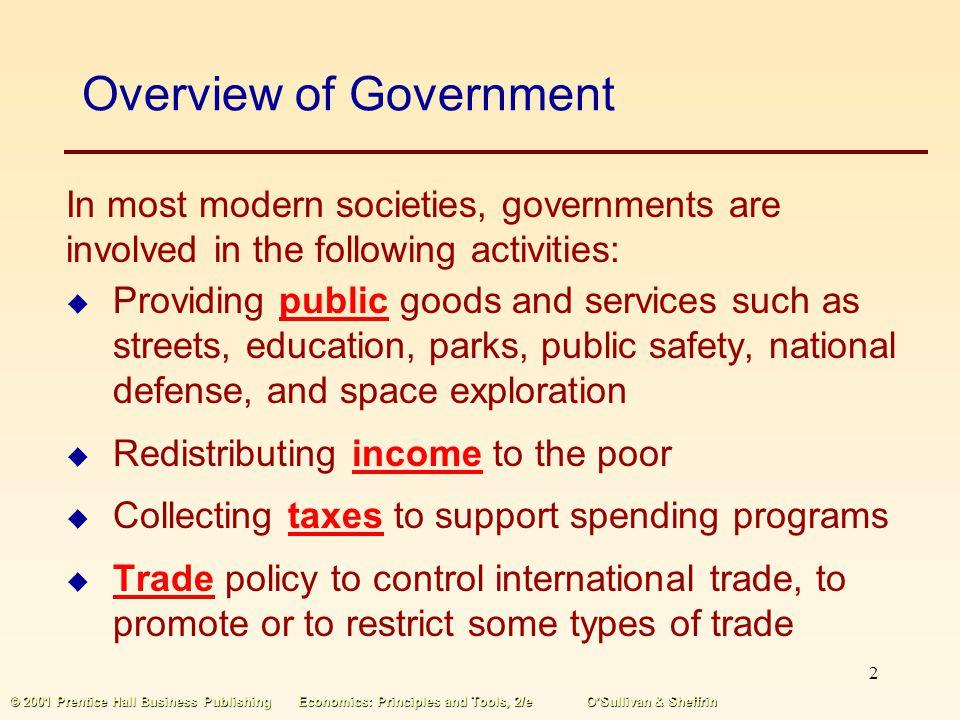 1 C H A P T E R 15 1 © 2001 Prentice Hall Business PublishingEconomics: Principles and Tools, 2/eOSullivan & Sheffrin Public Goods, Taxes, and Public